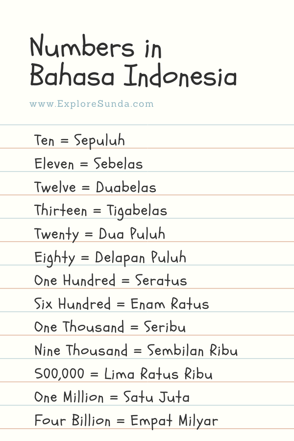 #Numbers in #BahasaIndonesia | It is easier than you thought! | #ExploreSunda.com